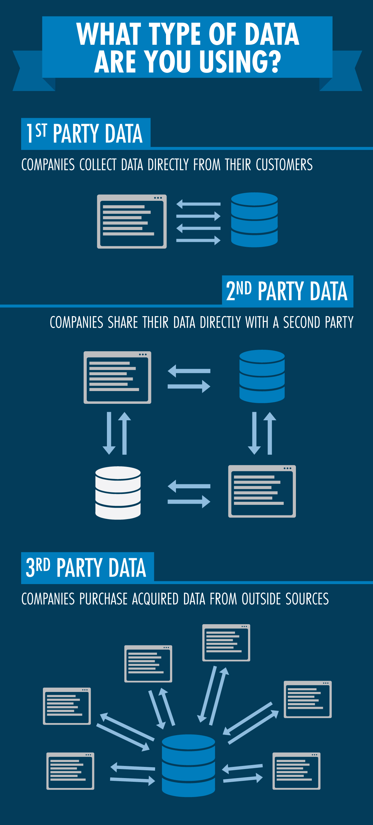 Infographic; Data Collection: parity data