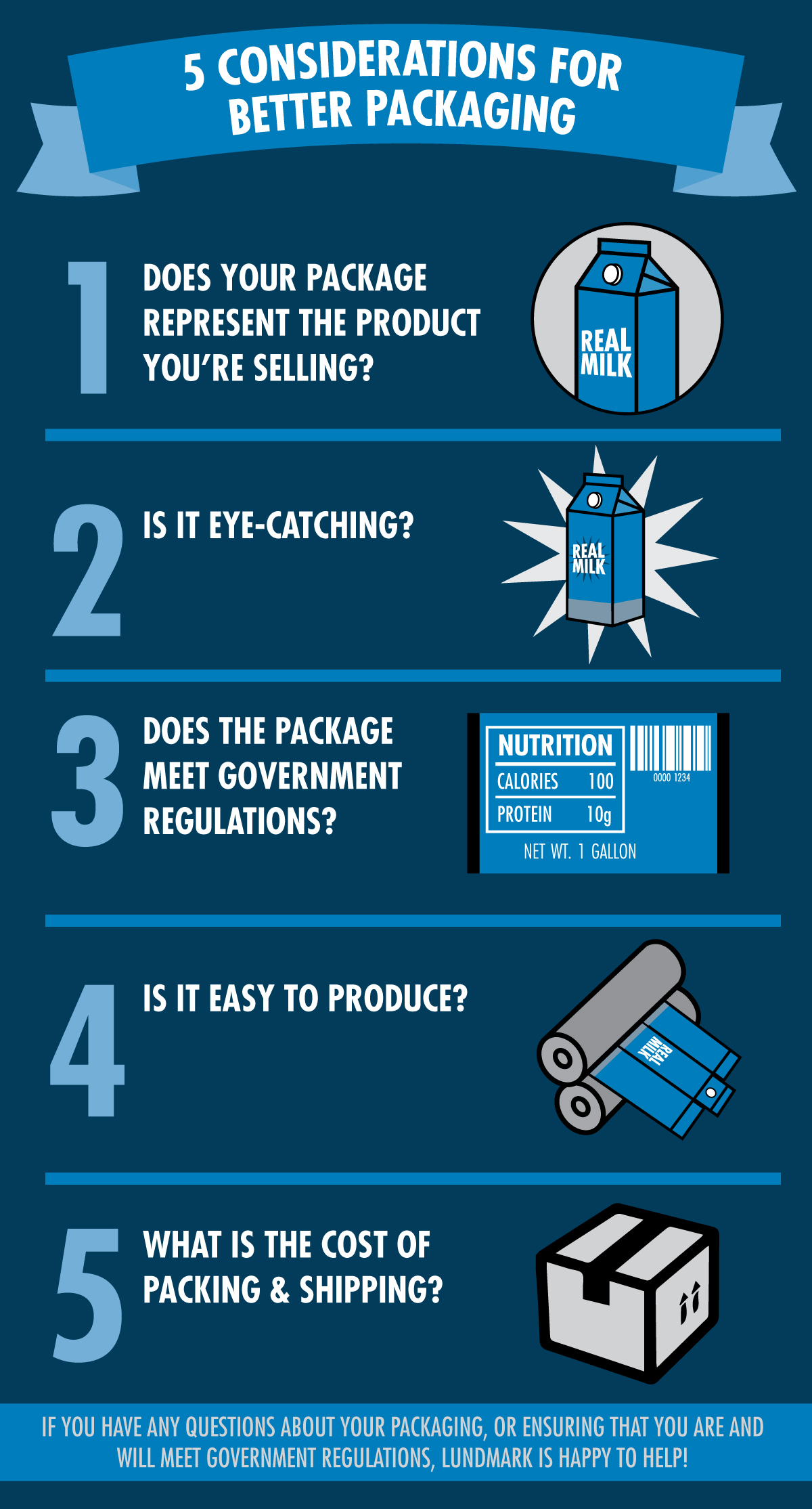 Infographic: 5 considerations for better packaging
