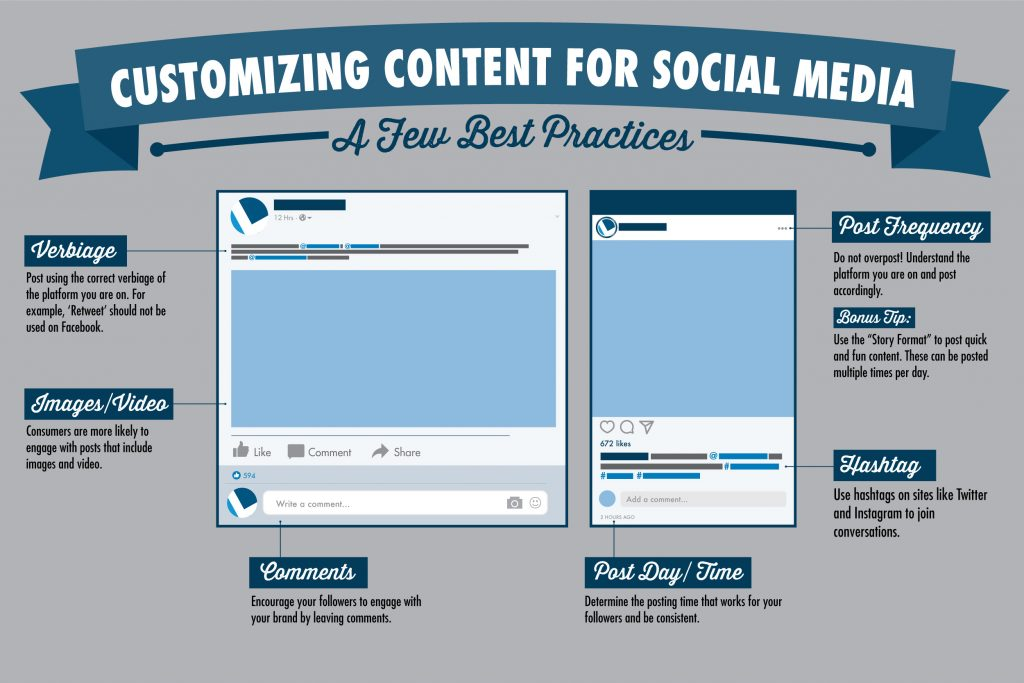 Customizing Content for Social Media