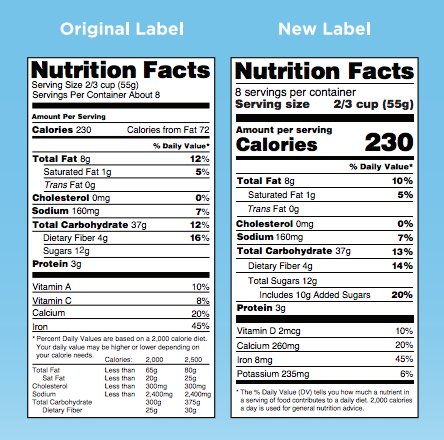 FDA Before and After Label